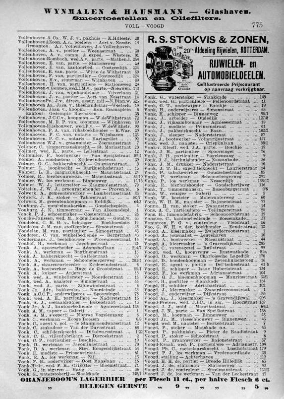 Adresboek Rotterdam uit 1903 www.stadsarchief.rotterdam.nl
